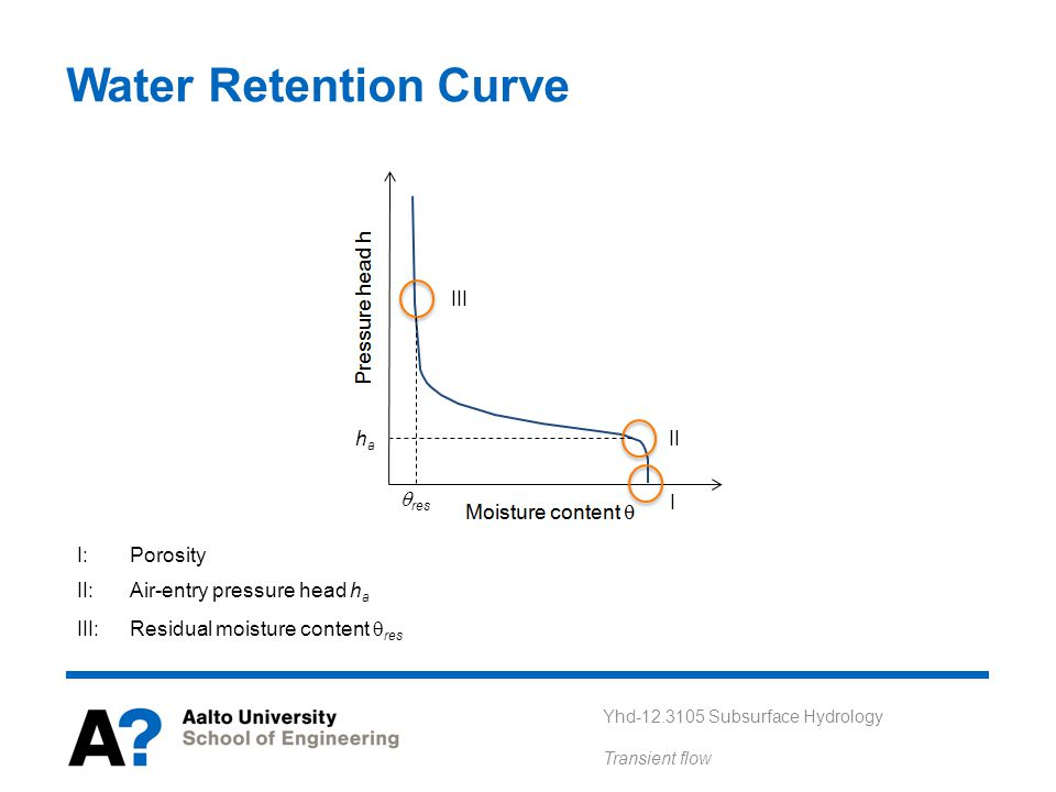 Water Retention Curve III III: Residual moisture content qres qres