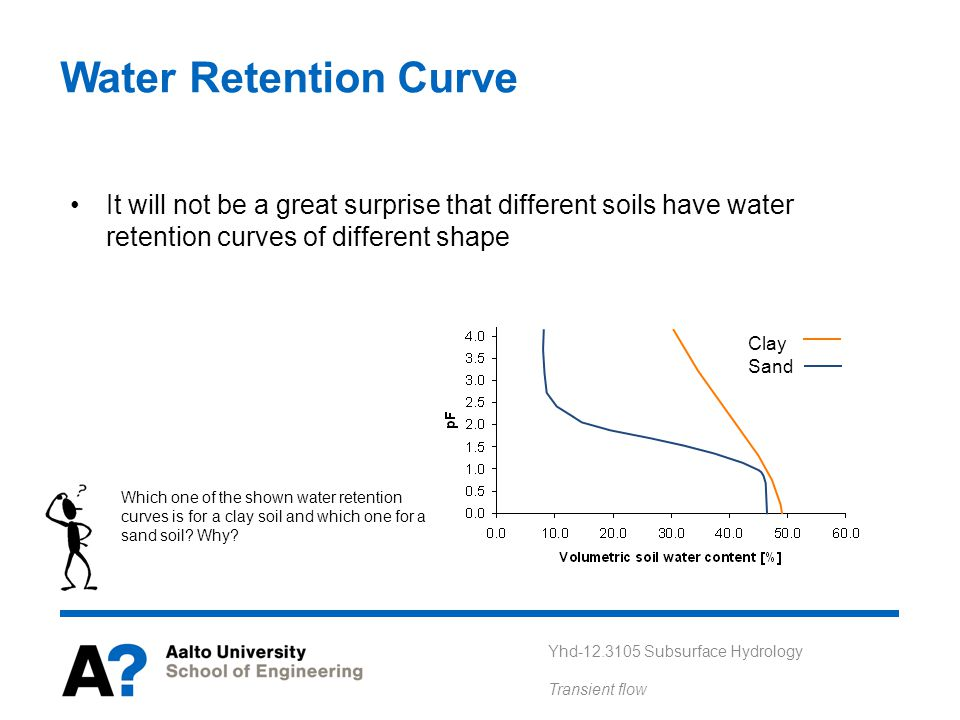 Water Retention Curve It will not be a great surprise that different soils have water retention curves of different shape.