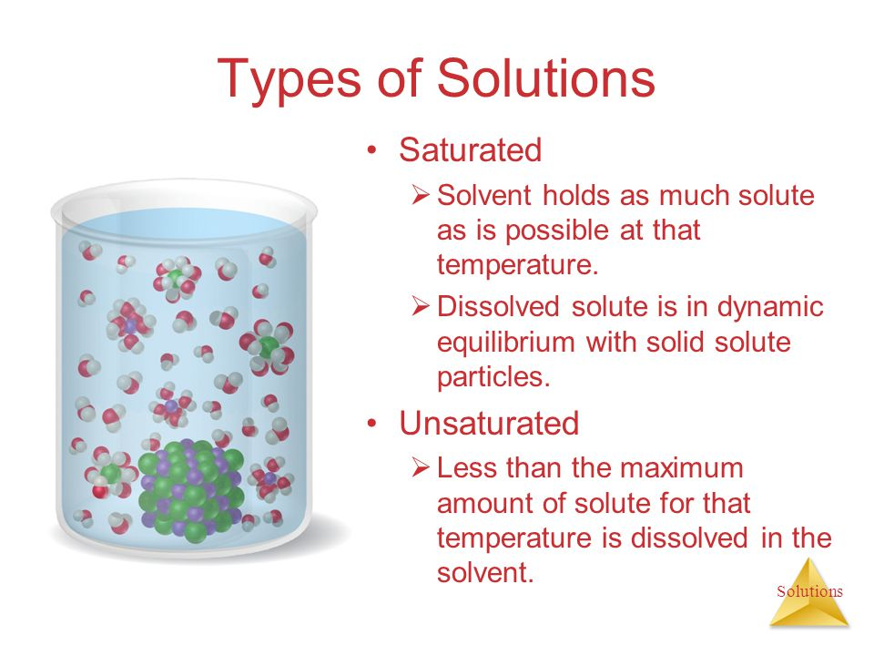 Types of Solutions Saturated Unsaturated