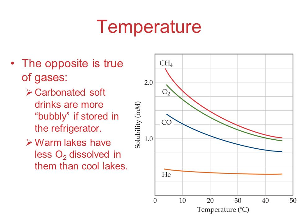 Temperature The opposite is true of gases:
