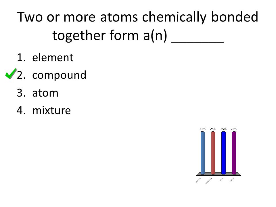 Two or more atoms chemically bonded together form a(n) _______