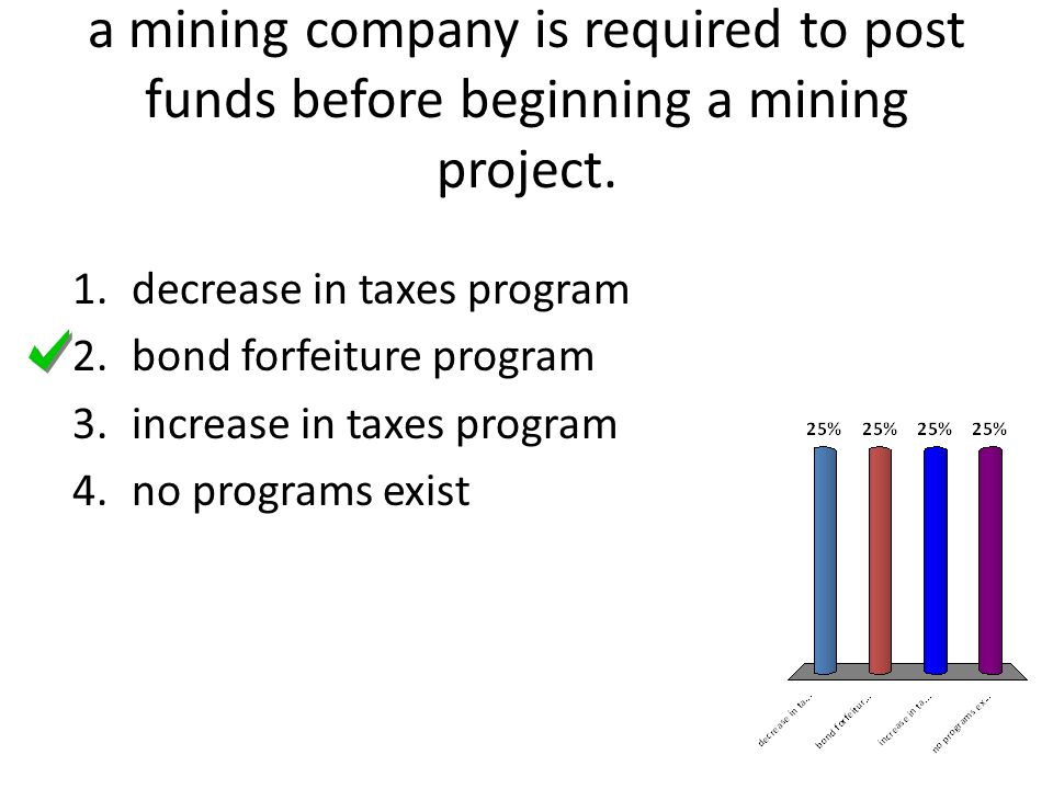 a mining company is required to post funds before beginning a mining project.