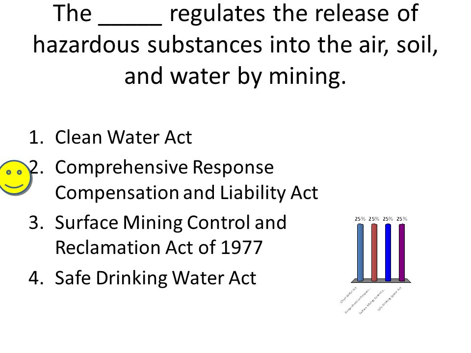 The _____ regulates the release of hazardous substances into the air, soil, and water by mining.