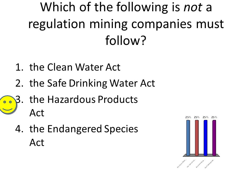 Which of the following is not a regulation mining companies must follow