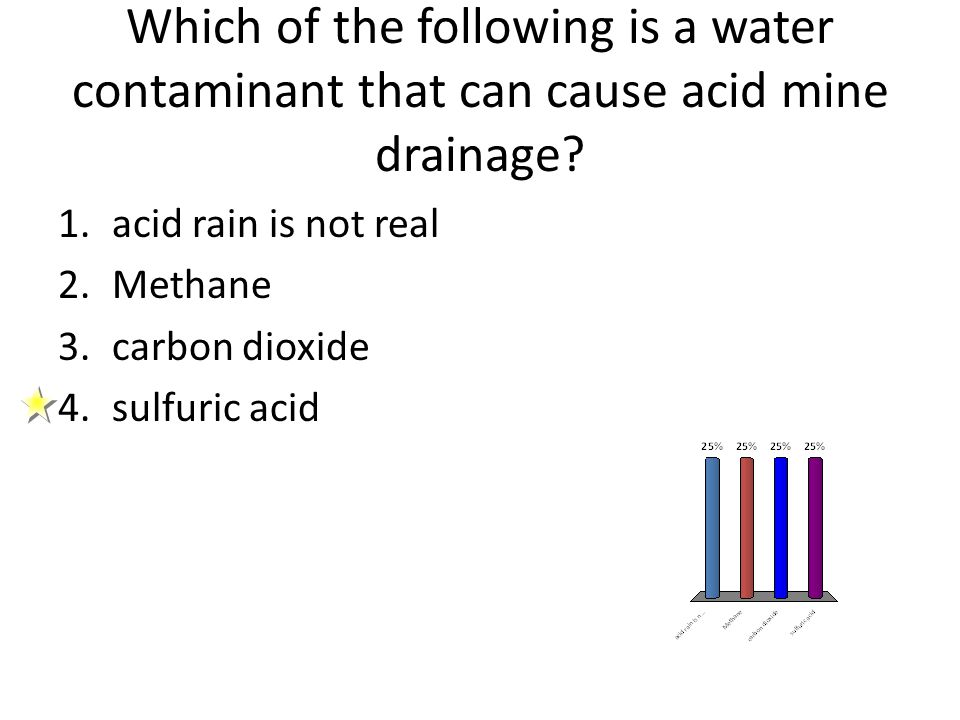 Which of the following is a water contaminant that can cause acid mine drainage
