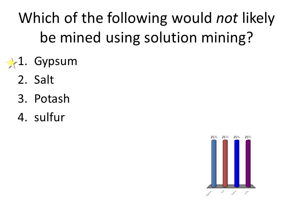 Which of the following would not likely be mined using solution mining