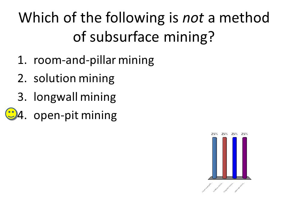 Which of the following is not a method of subsurface mining