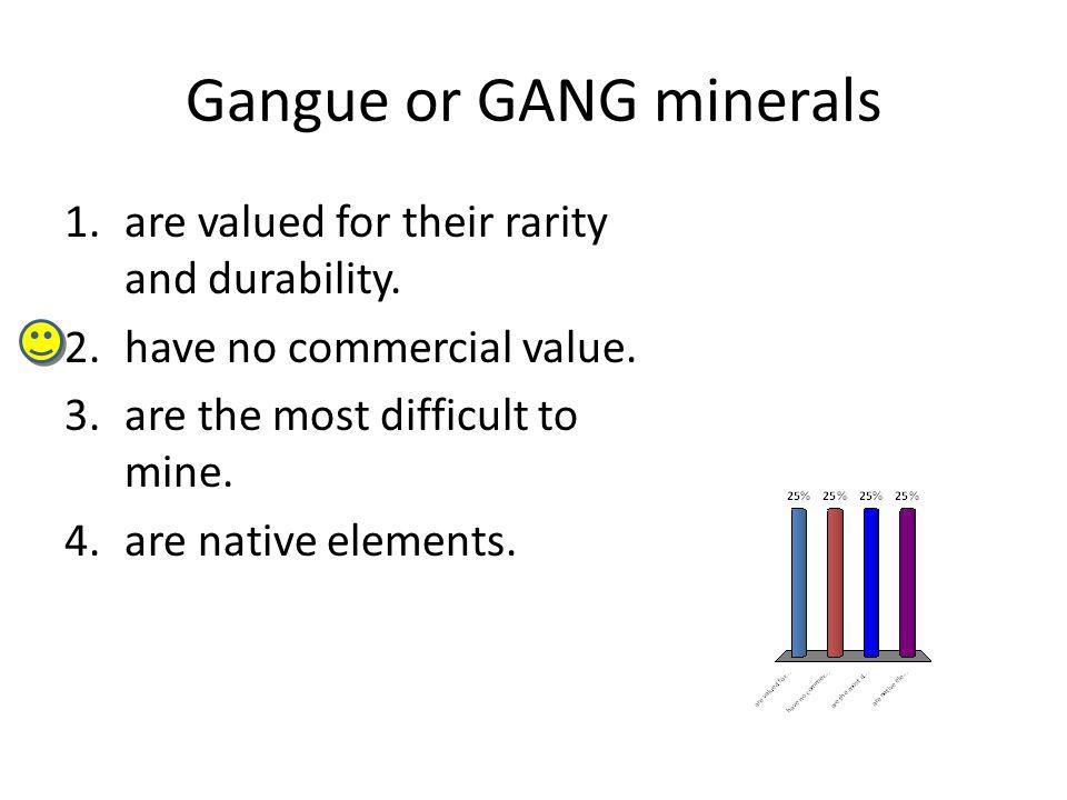 Gangue or GANG minerals