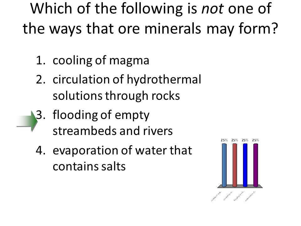 Which of the following is not one of the ways that ore minerals may form