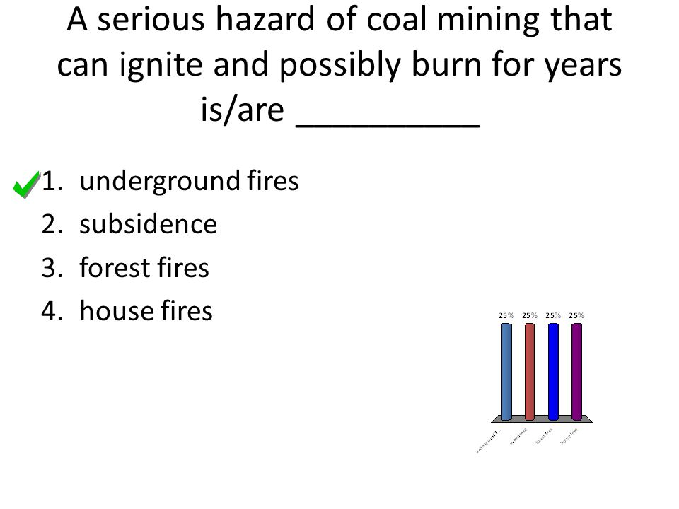 A serious hazard of coal mining that can ignite and possibly burn for years is/are __________