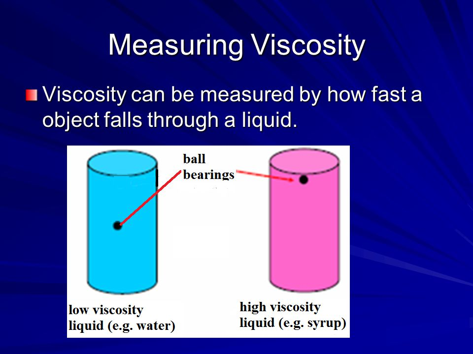Measuring Viscosity Viscosity can be measured by how fast a object falls through a liquid.