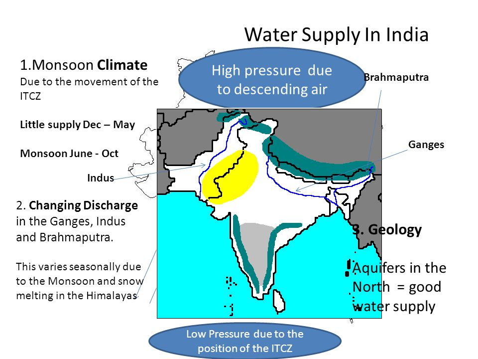 Water Supply In India Monsoon Climate