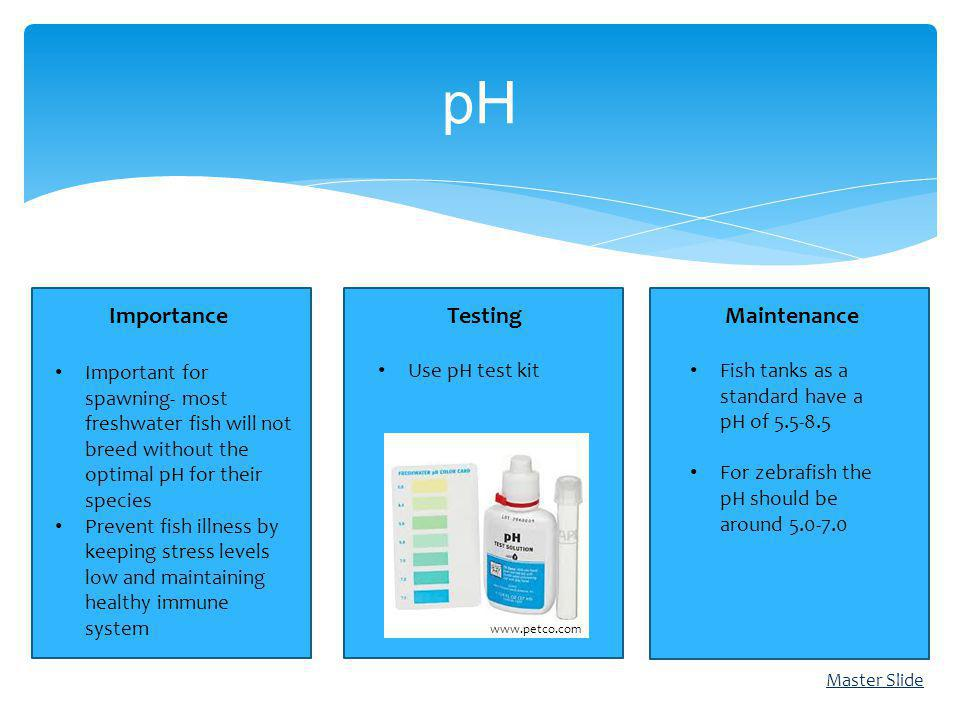 pH Importance Testing Maintenance