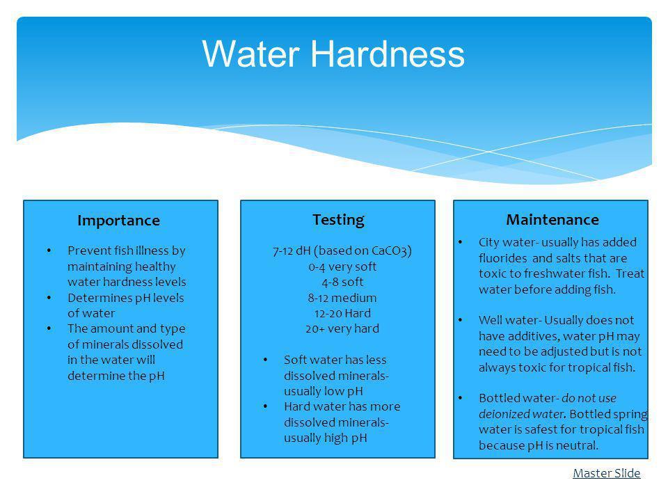 Water Hardness Importance Testing Maintenance