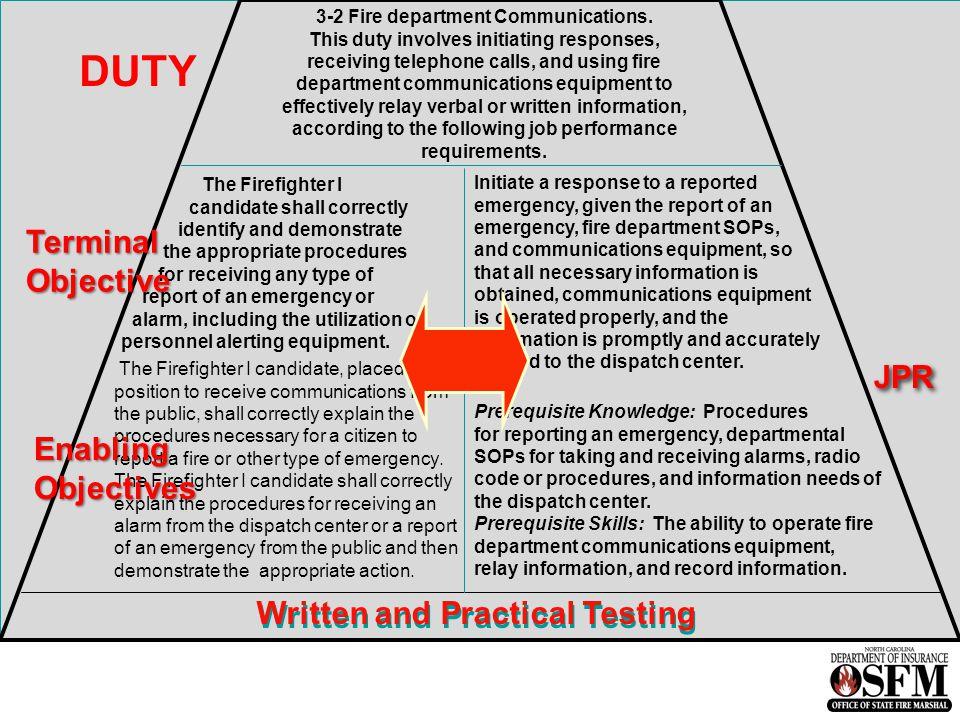 DUTY Terminal Objective JPR Enabling Objectives