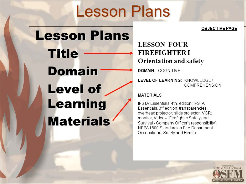 Lesson Plans Lesson Plans Title Domain Level of Learning Materials