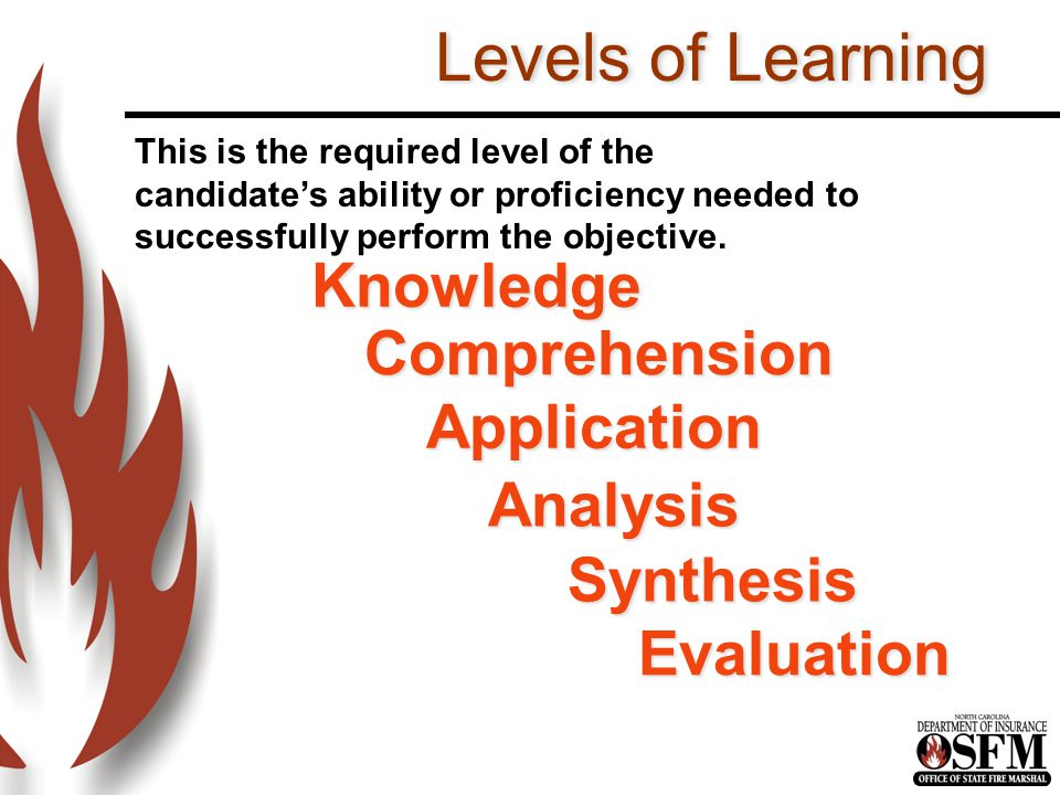 Levels of Learning Knowledge Comprehension Application Analysis
