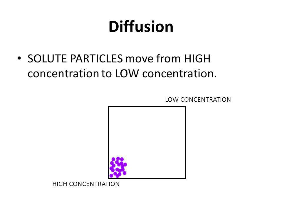 Diffusion SOLUTE PARTICLES move from HIGH concentration to LOW concentration.