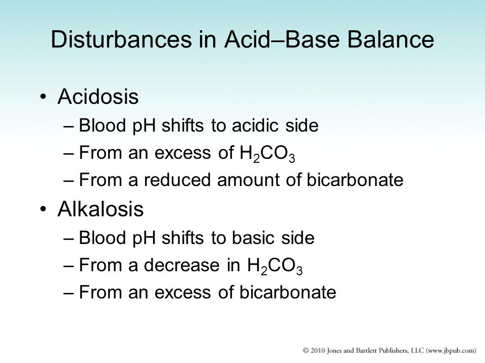 Disturbances in Acid–Base Balance