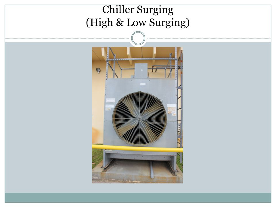 Chiller Surging (High & Low Surging)
