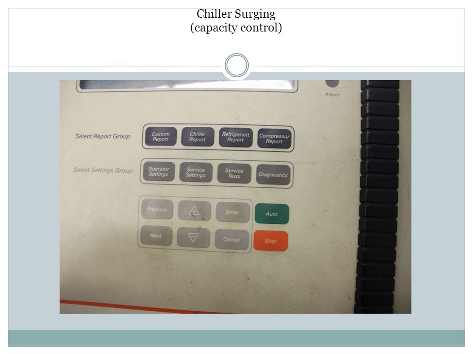 Chiller Surging (capacity control)