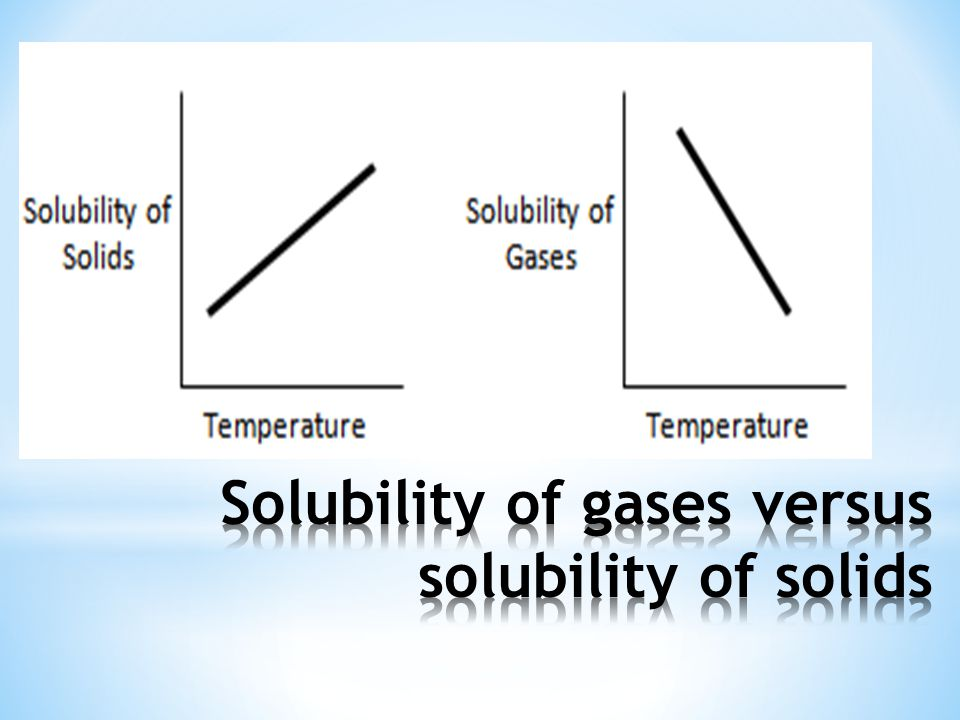 Solubility of gases versus solubility of solids