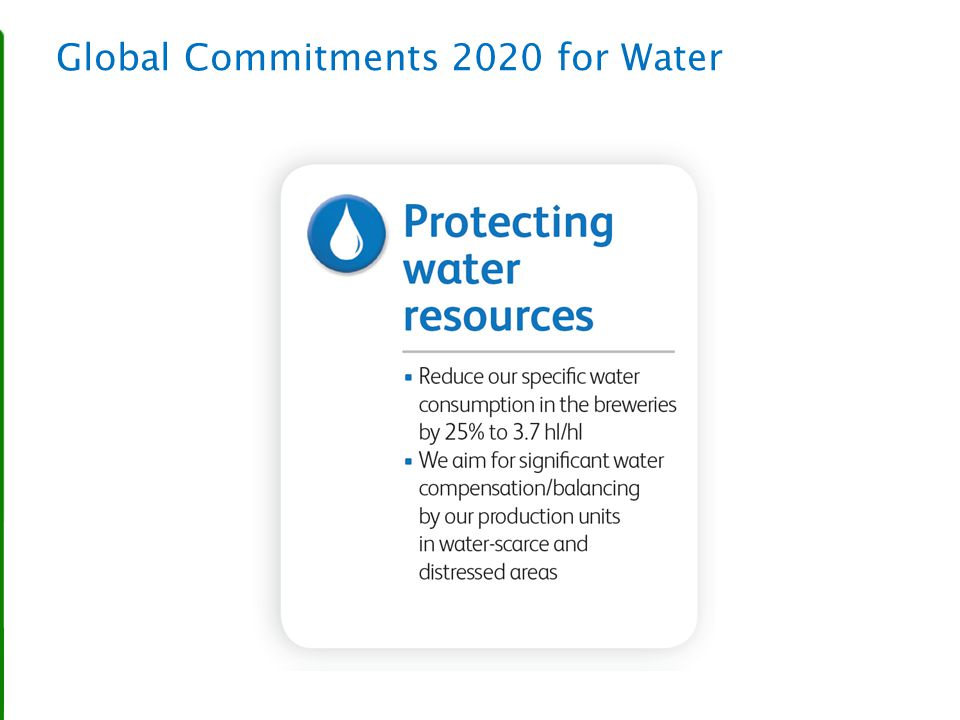 Global Commitments 2020 for Water