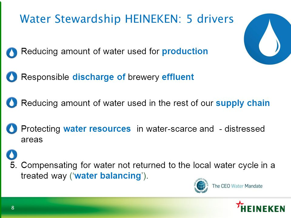 Water Stewardship HEINEKEN: 5 drivers