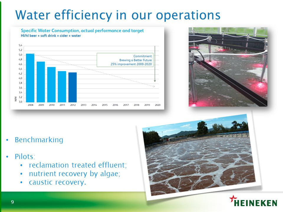 Water efficiency in our operations