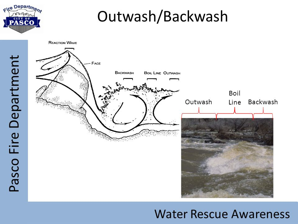 Outwash/Backwash Pasco Fire Department Water Rescue Awareness Boil