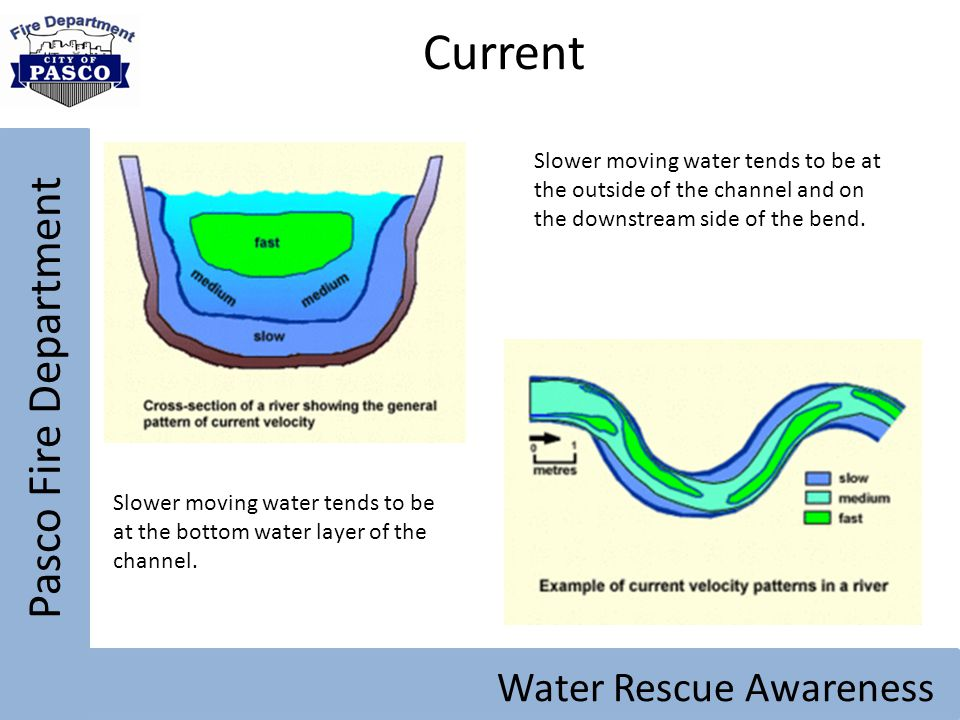 Current Pasco Fire Department Water Rescue Awareness