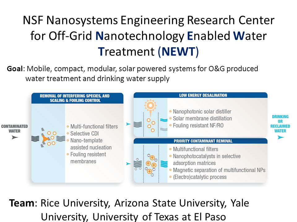 rice university water and energy research center - ppt download, Presentation templates