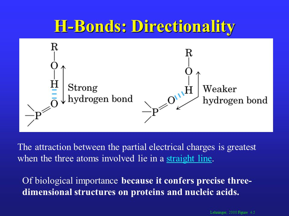 H-Bonds: Directionality