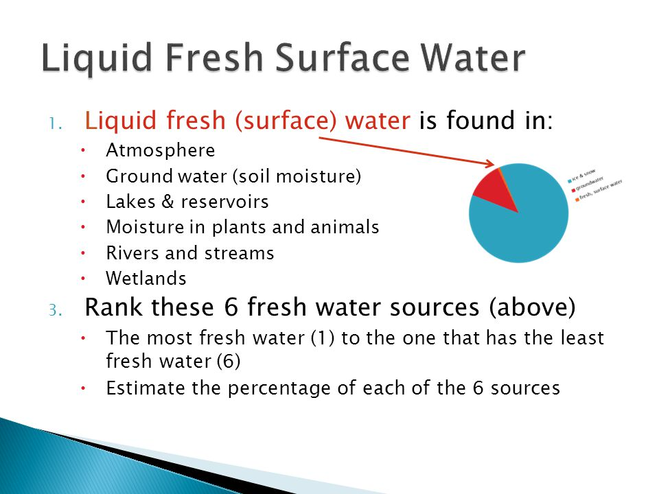 Liquid Fresh Surface Water