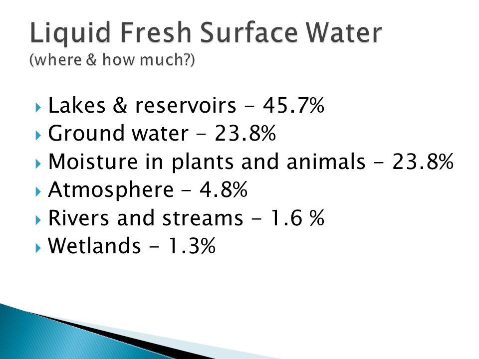 Liquid Fresh Surface Water (where & how much )
