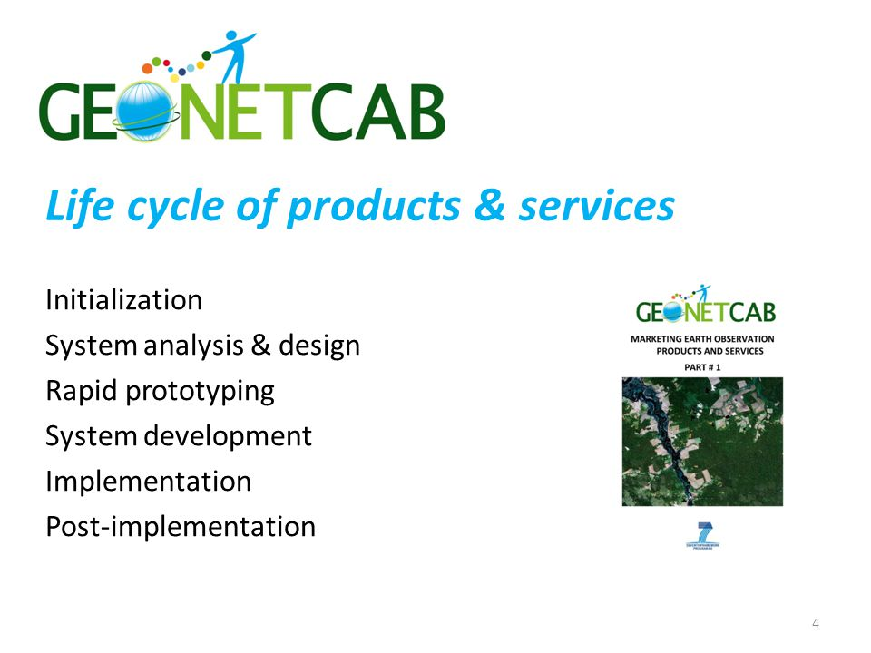 Life cycle of products & services