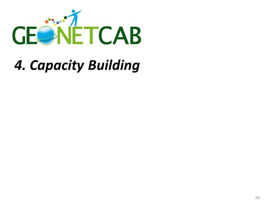 4. Capacity Building