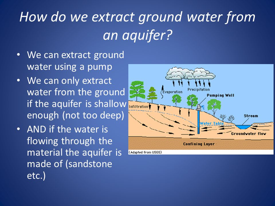How do we extract ground water from an aquifer