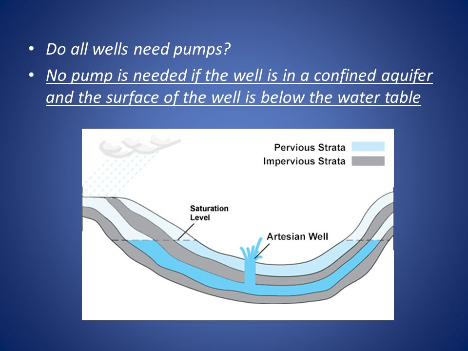 Do all wells need pumps.