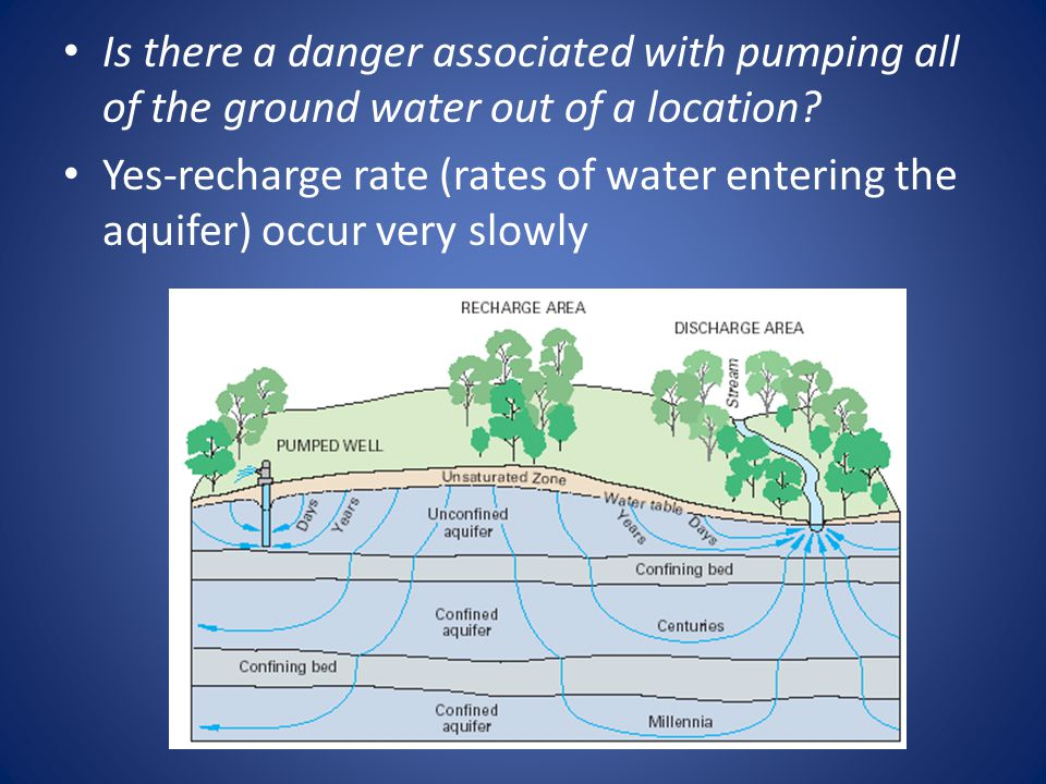 Is there a danger associated with pumping all of the ground water out of a location