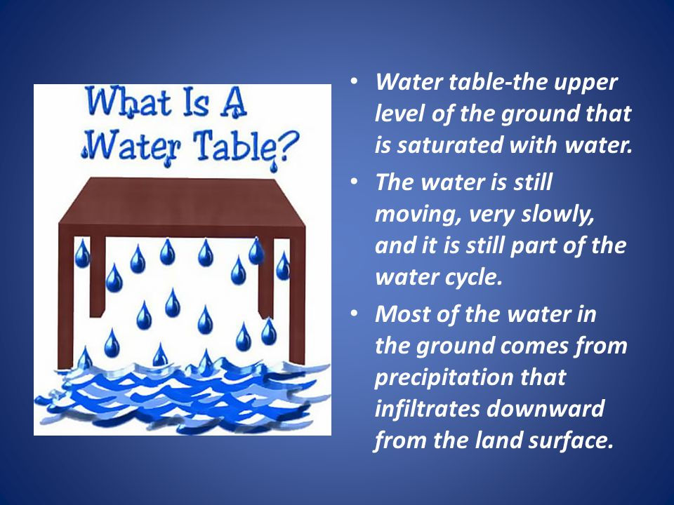 Water table-the upper level of the ground that is saturated with water.