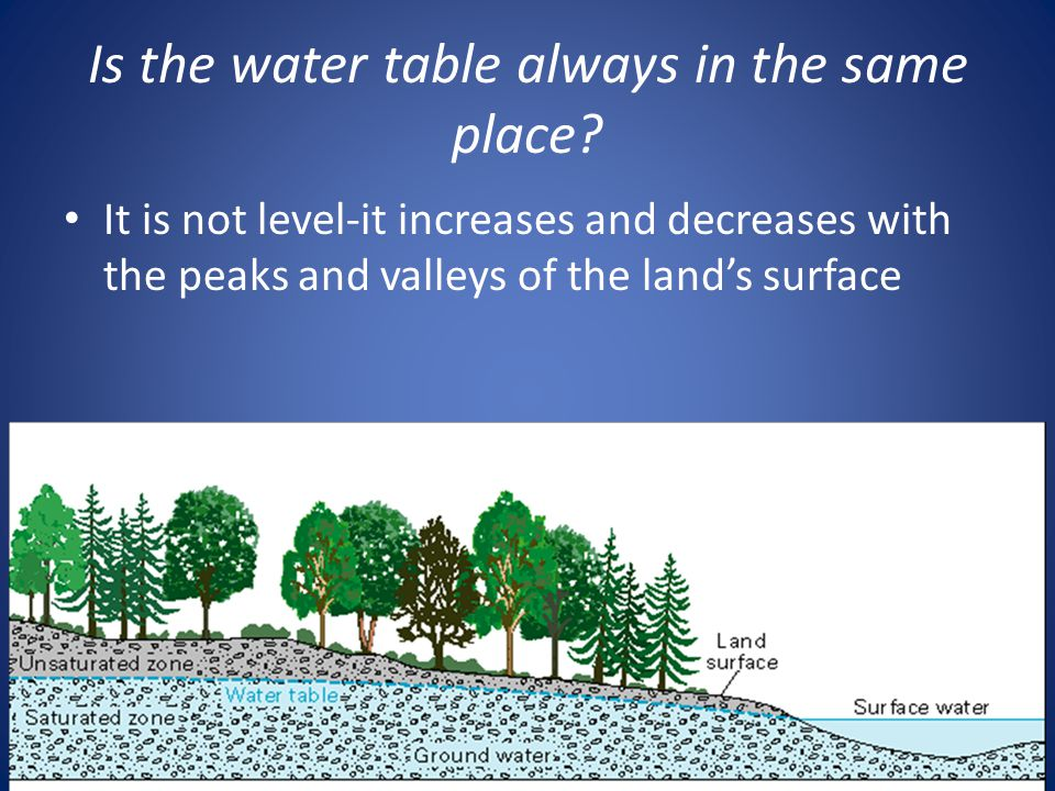 Is the water table always in the same place