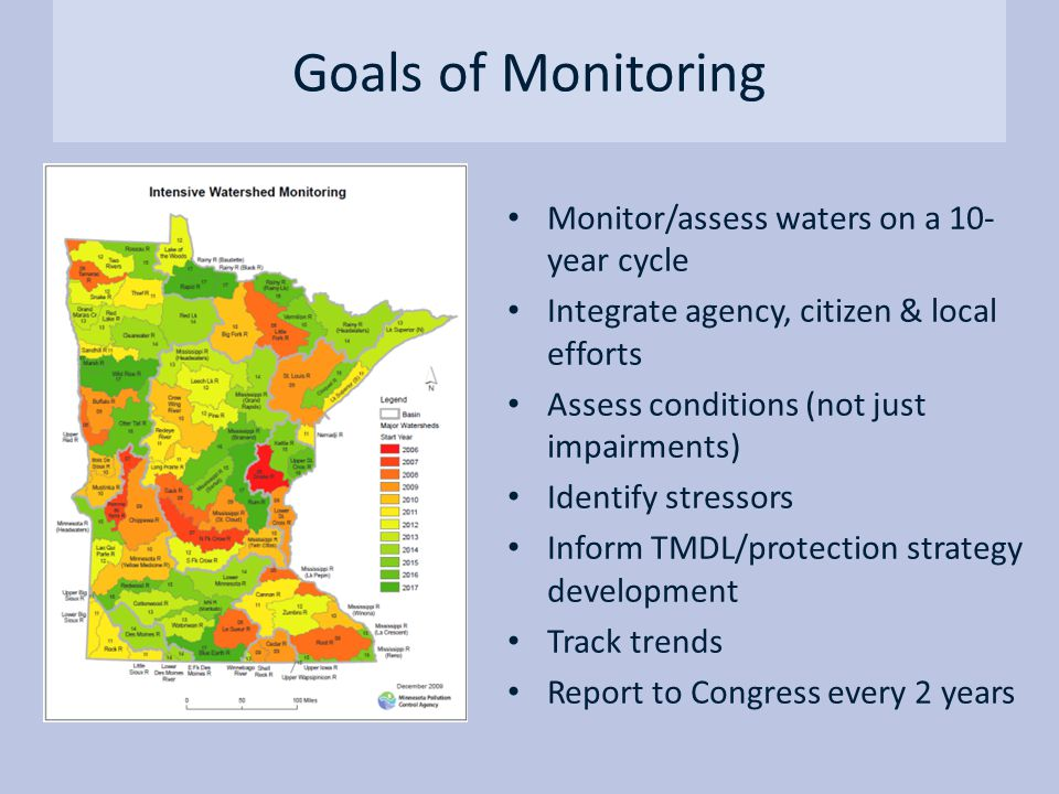 Goals of Monitoring Monitor/assess waters on a 10-year cycle