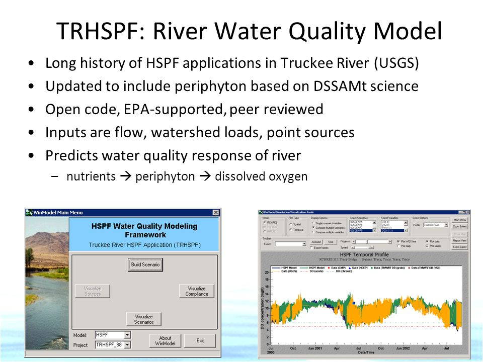 TRHSPF: River Water Quality Model