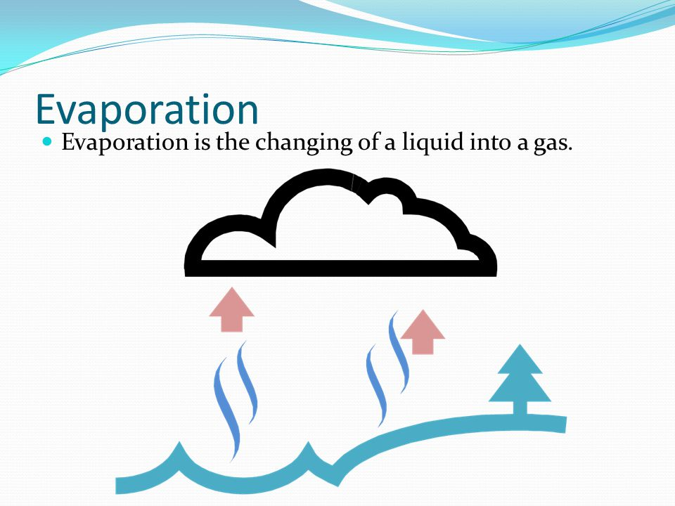 Evaporation Evaporation is the changing of a liquid into a gas.