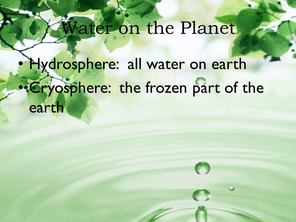 Water on the Planet Hydrosphere: all water on earth