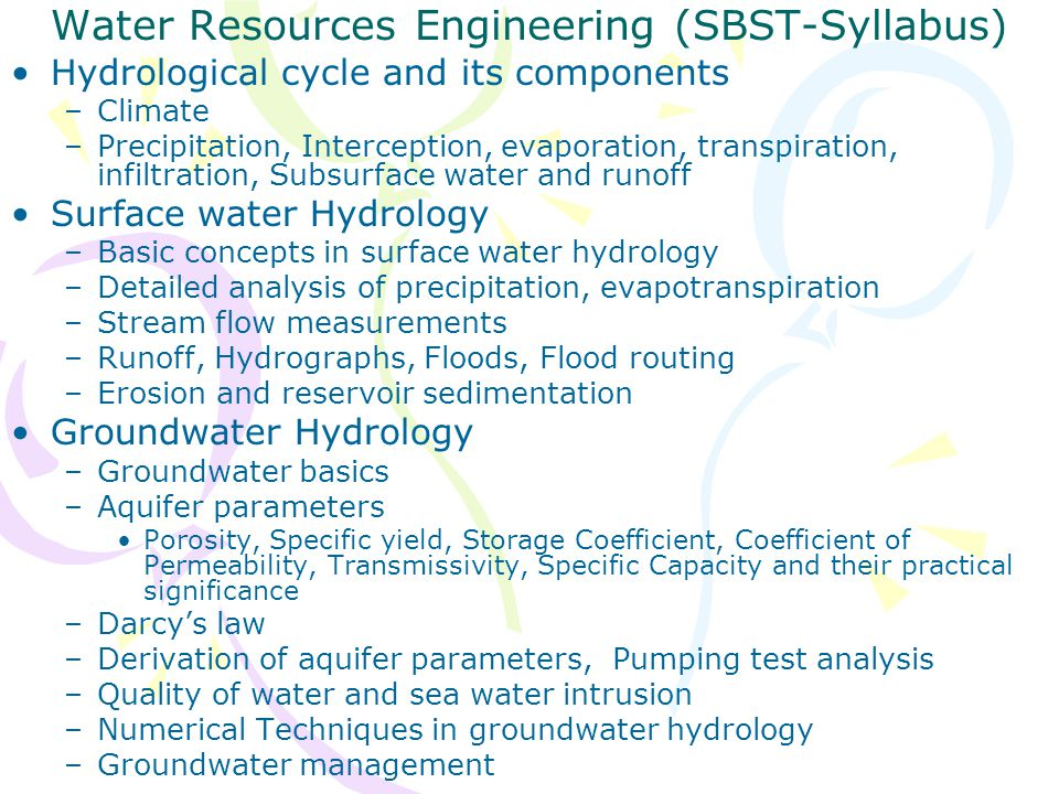 Water Resources Engineering (SBST-Syllabus)