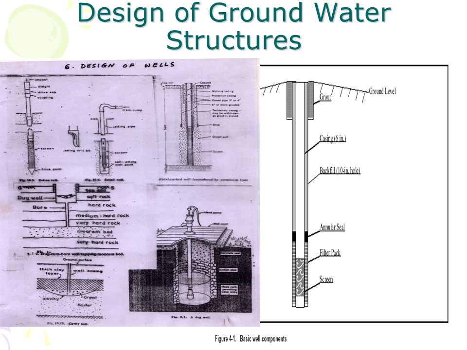 Design of Ground Water Structures