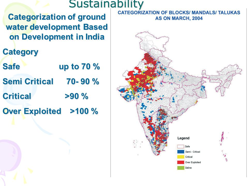 Sustainability Categorization of ground water development Based on Development in India. Category.