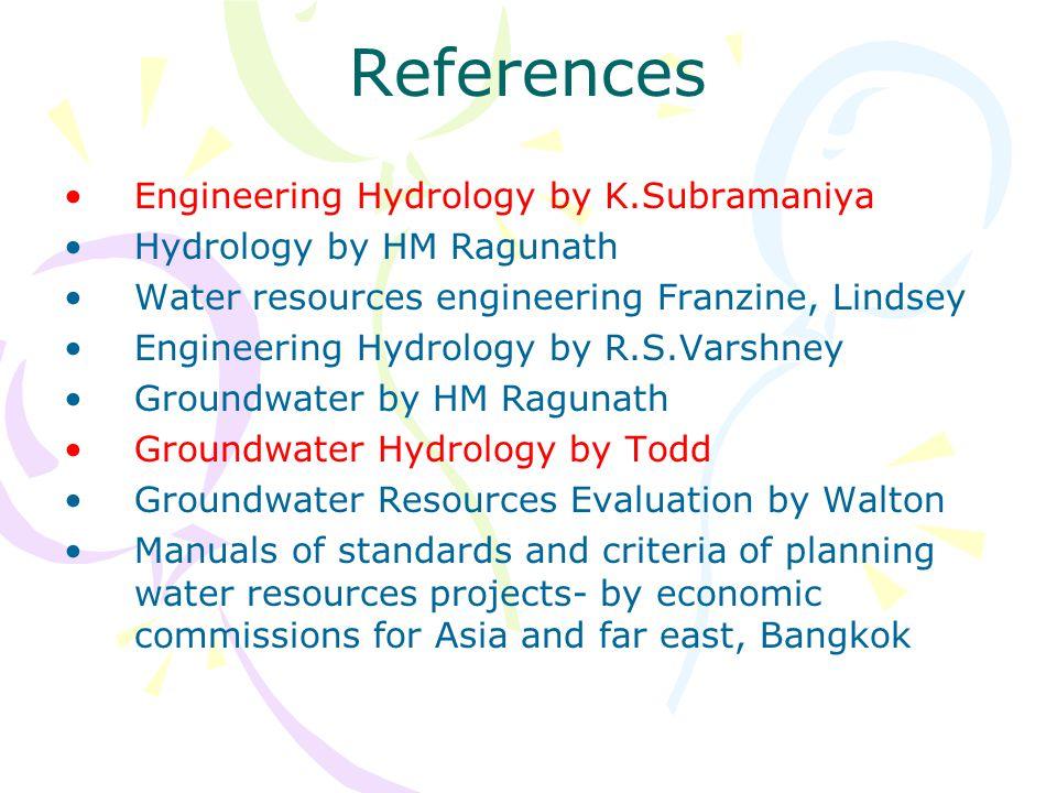 References Engineering Hydrology by K.Subramaniya